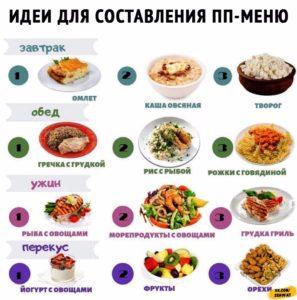 Режим питания: регулярность — всему голова
